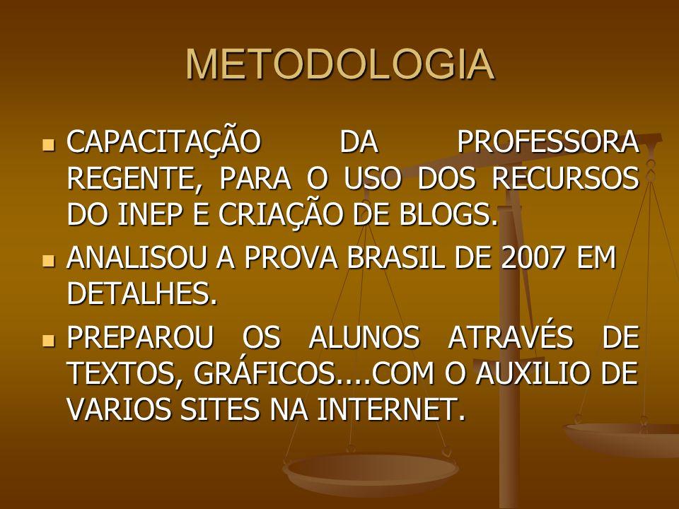METODOLOGIA CAPACITAÇÃO DA PROFESSORA REGENTE, PARA O USO DOS RECURSOS DO INEP E CRIAÇÃO DE BLOGS. ANALISOU A PROVA BRASIL DE 2007 EM DETALHES. PREPAR