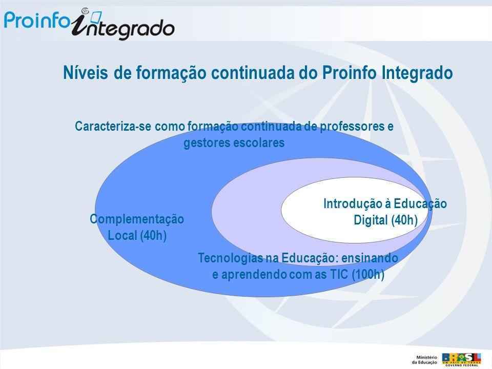 Níveis de formação continuada do Proinfo Integrado Tecnologias na Educação: ensinando e aprendendo com as TIC (100h) Introdução à Educação Digital (40
