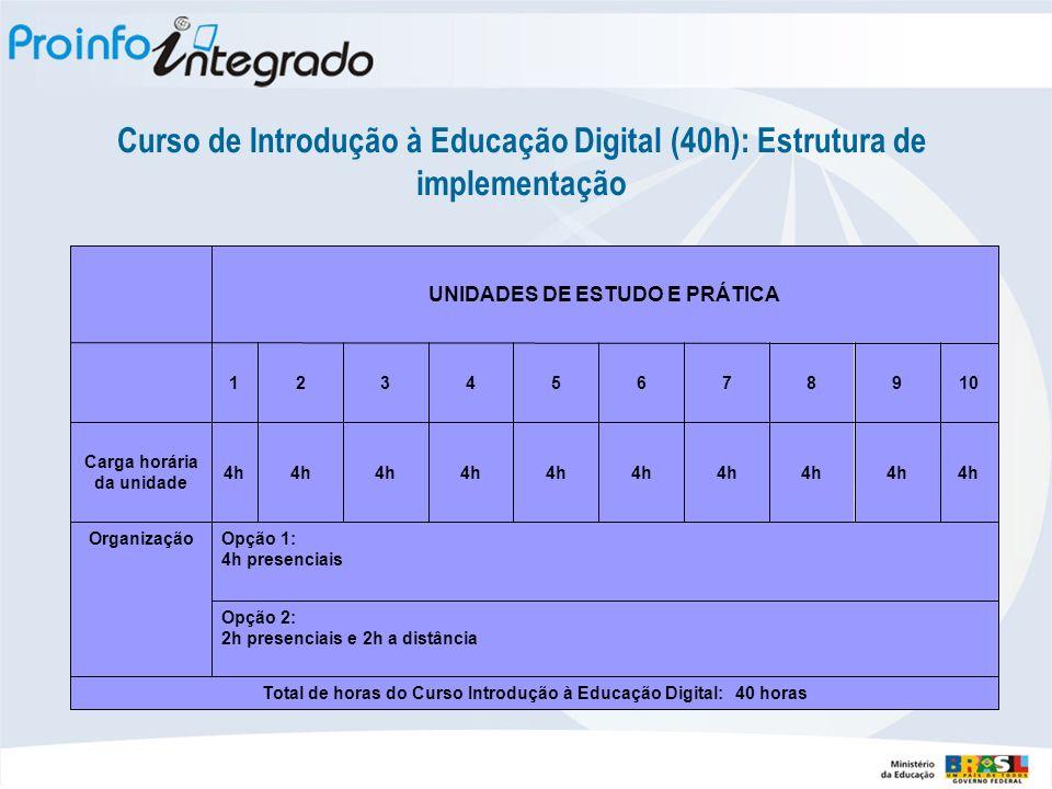 Curso de Introdução à Educação Digital (40h): Estrutura de implementação Total de horas do Curso Introdução à Educação Digital: 40 horas Opção 2: 2h p