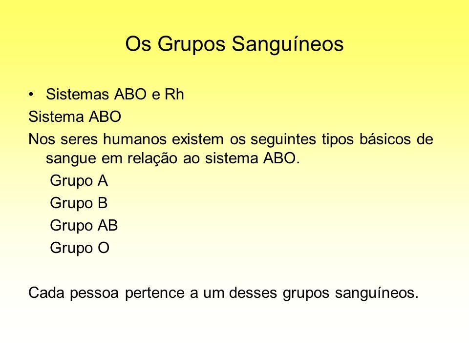 Os Grupos Sanguíneos Sistemas ABO e Rh Sistema ABO Nos seres humanos existem os seguintes tipos básicos de sangue em relação ao sistema ABO.
