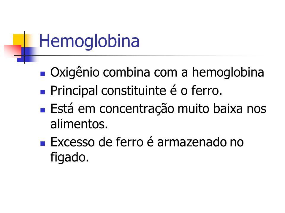 Hemoglobina Oxigênio combina com a hemoglobina Principal constituinte é o ferro. Está em concentração muito baixa nos alimentos. Excesso de ferro é ar