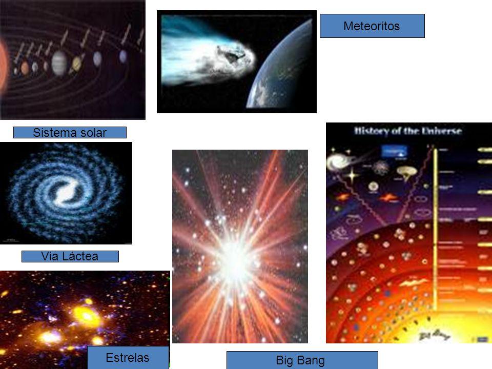 Sistema solar Meteoritos Via Láctea Estrelas Big Bang