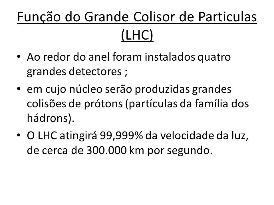Função do Grande Colisor de Particulas (LHC) Ao redor do anel foram instalados quatro grandes detectores ; em cujo núcleo serão produzidas grandes col
