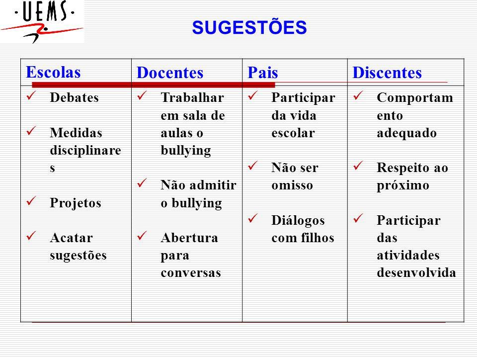 REFERÊNCIAS BIBLIOGRÁFICAS ABROMOVAY, M.