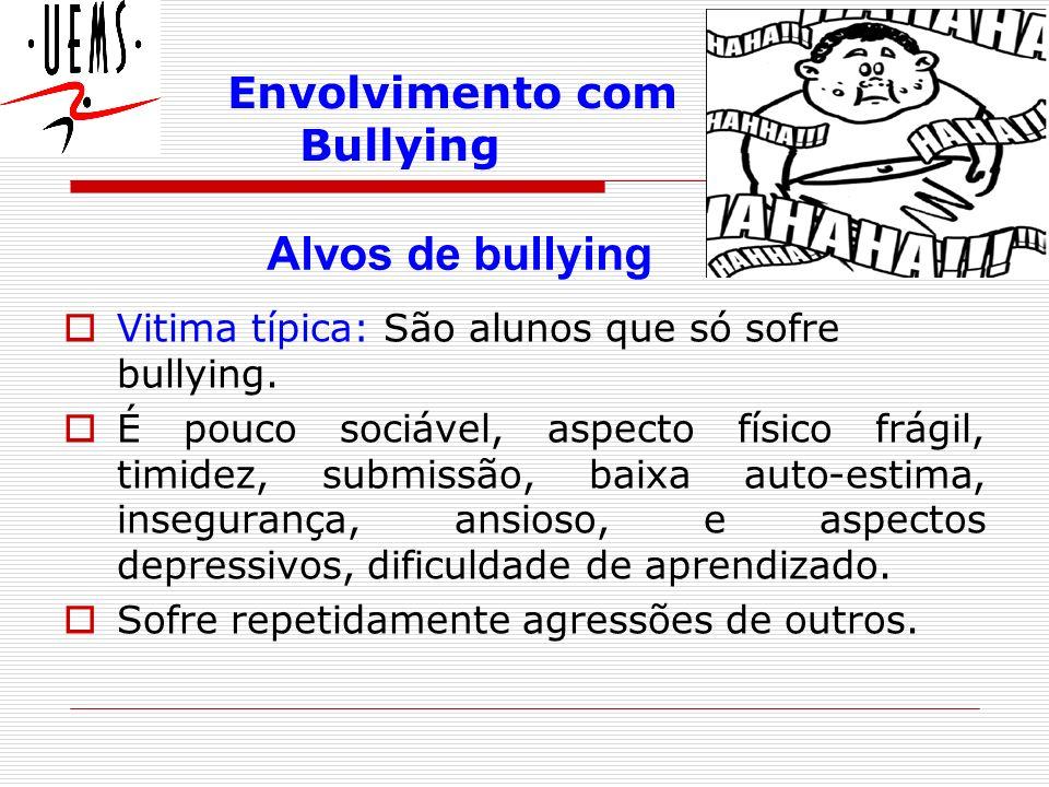 São alunos que ora sofrem, ora praticam bullying; É imperativa, inquieta, dispersiva, ofensora, imatura, e irritantes; Causa a indisciplina na sala de aula.