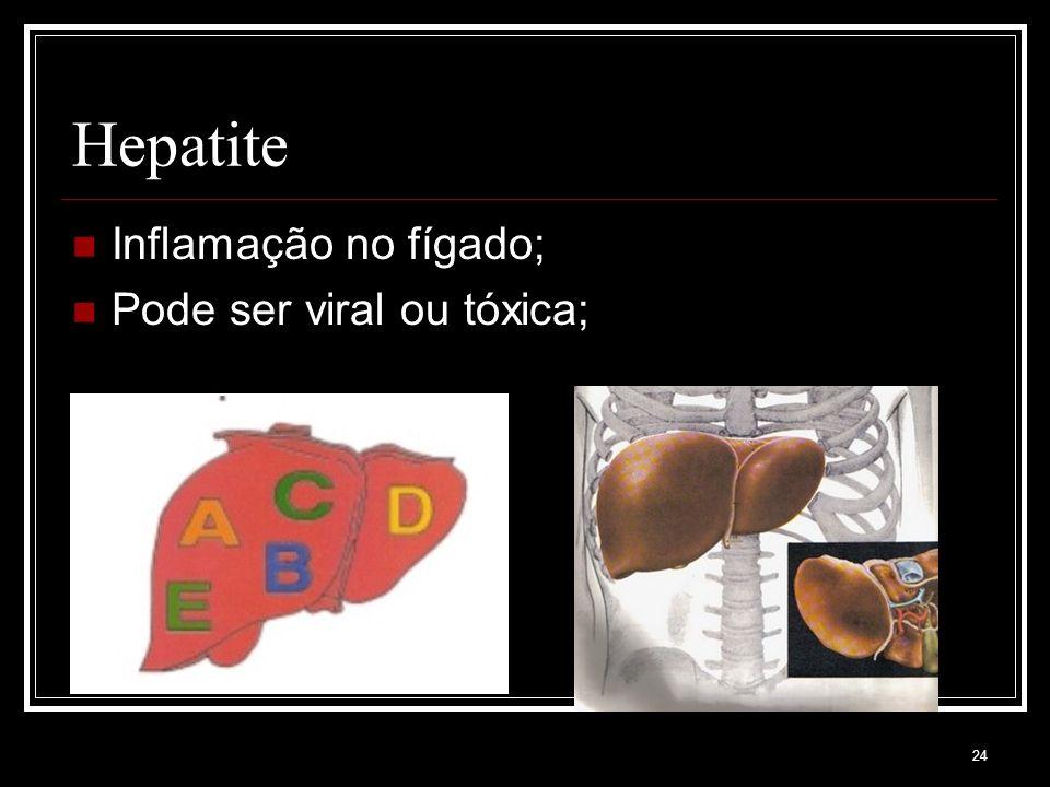 24 Hepatite Inflamação no fígado; Pode ser viral ou tóxica;