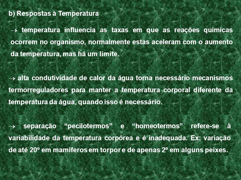 b) Respostas à Temperatura temperatura influencia as taxas em que as reações químicas ocorrem no organismo, normalmente estas aceleram com o aumento d