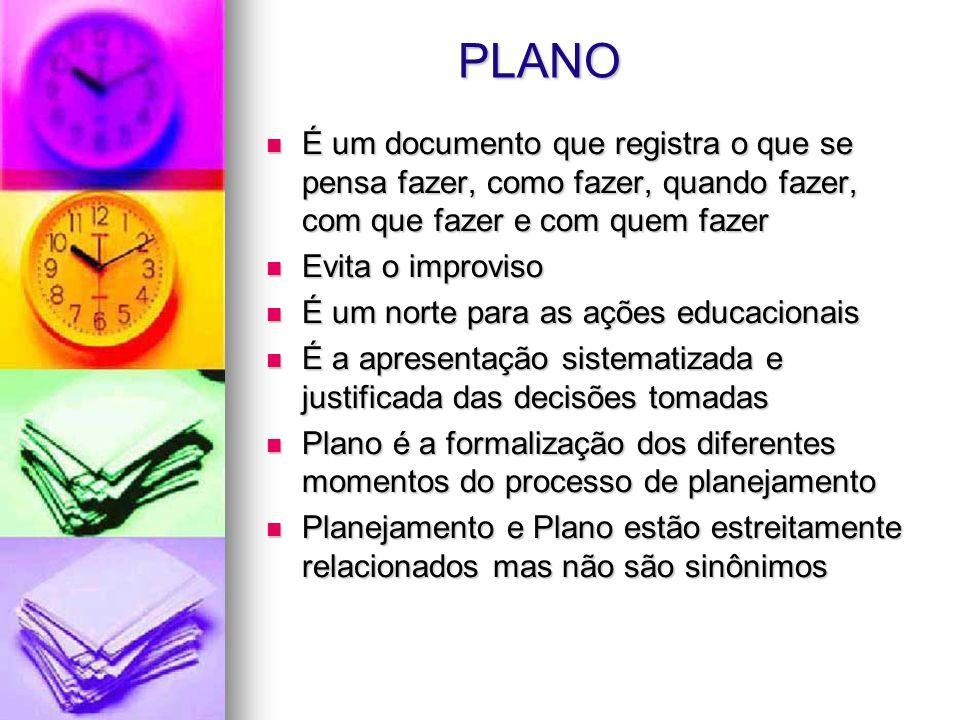 PLANO É um documento que registra o que se pensa fazer, como fazer, quando fazer, com que fazer e com quem fazer É um documento que registra o que se