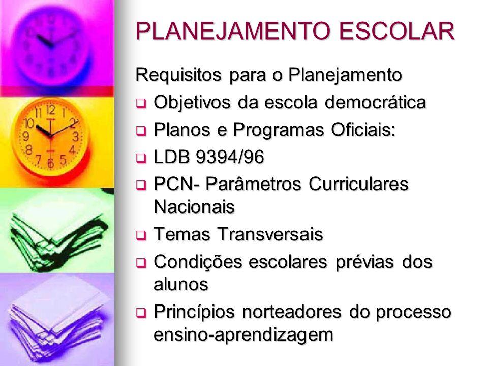 PLANEJAMENTO ESCOLAR Requisitos para o Planejamento Objetivos da escola democrática Objetivos da escola democrática Planos e Programas Oficiais: Plano