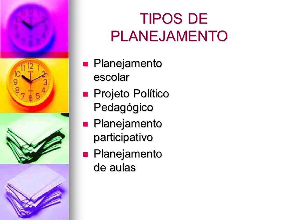 TIPOS DE PLANEJAMENTO Planejamento escolar Planejamento escolar Projeto Político Pedagógico Projeto Político Pedagógico Planejamento participativo Pla