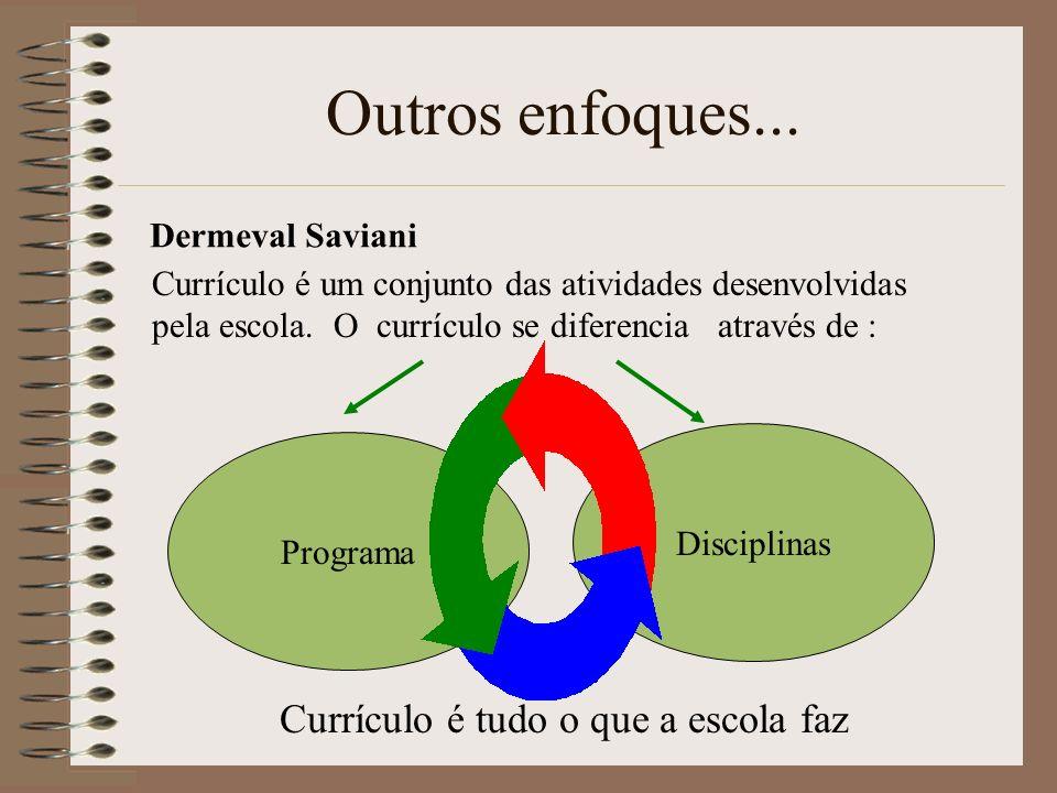 Outros enfoques... Dermeval Saviani Currículo é um conjunto das atividades desenvolvidas pela escola. O currículo se diferencia através de : Programa