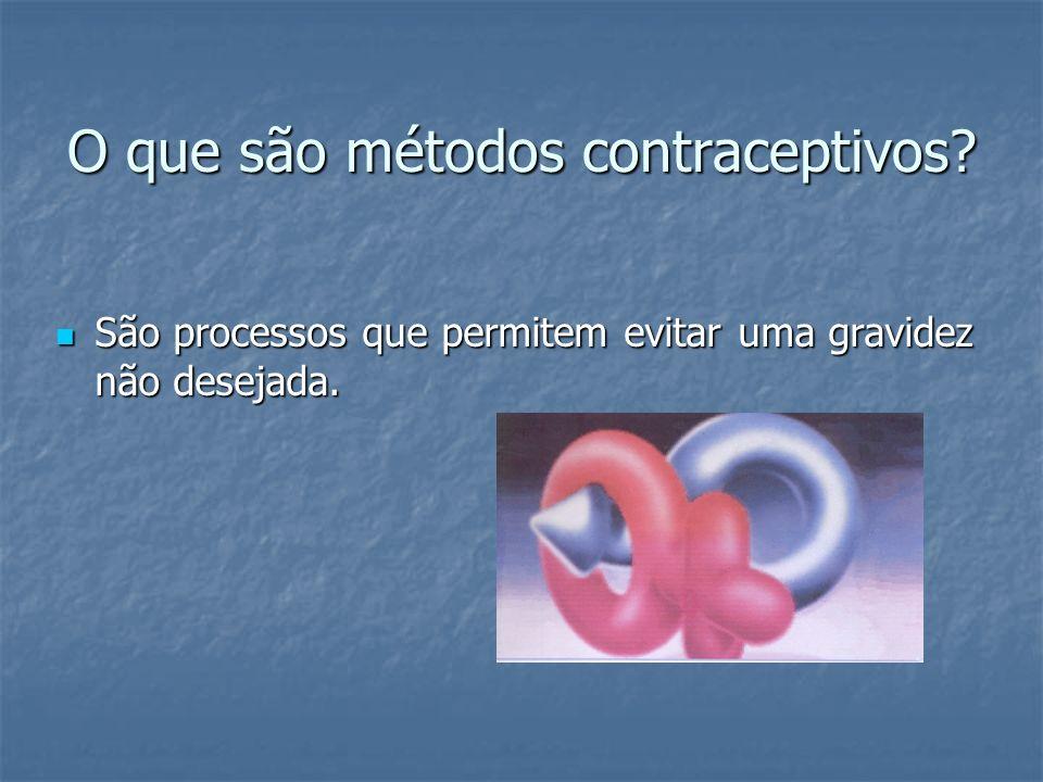 O que são métodos contraceptivos? São processos que permitem evitar uma gravidez não desejada. São processos que permitem evitar uma gravidez não dese