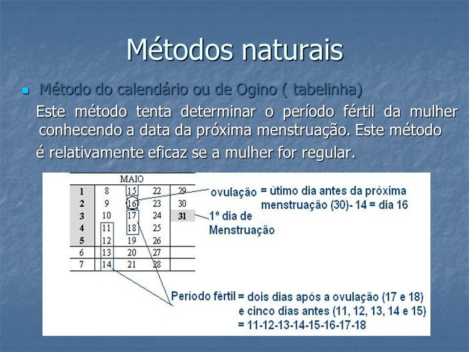 Métodos naturais Método do calendário ou de Ogino ( tabelinha) Método do calendário ou de Ogino ( tabelinha) Este método tenta determinar o período fé