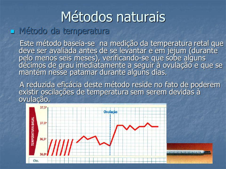 Métodos naturais Método da temperatura Método da temperatura Este método baseia-se na medição da temperatura retal que deve ser avaliada antes de se levantar e em jejum (durante pelo menos seis meses), verificando-se que sobe alguns décimos de grau imediatamente a seguir à ovulação e que se mantém nesse patamar durante alguns dias.