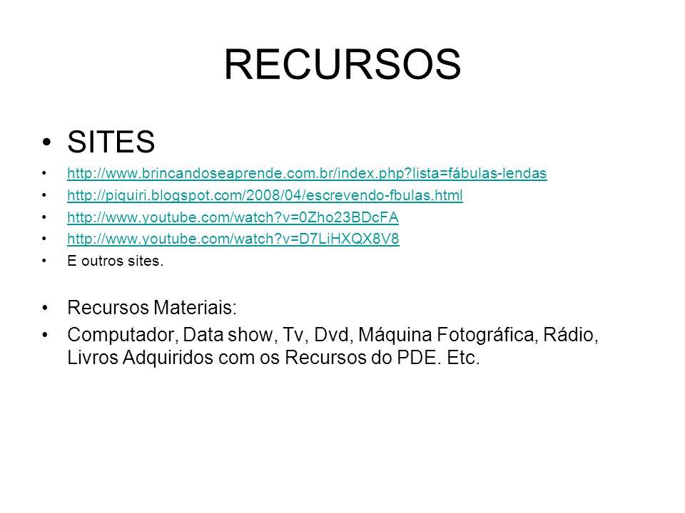 RECURSOS SITES http://www.brincandoseaprende.com.br/index.php?lista=fábulas-lendas http://piquiri.blogspot.com/2008/04/escrevendo-fbulas.html http://w