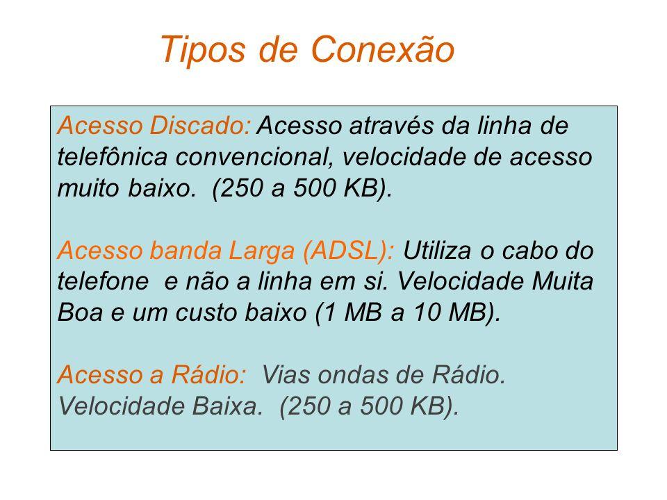 Tipos de Conexão Acesso Discado: Acesso através da linha de telefônica convencional, velocidade de acesso muito baixo. (250 a 500 KB). Acesso banda La