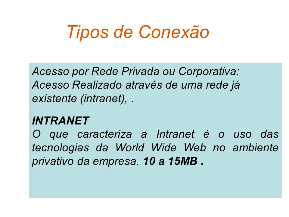 Tipos de Conexão Acesso por Rede Privada ou Corporativa: Acesso Realizado através de uma rede já existente (intranet),. INTRANET O que caracteriza a I