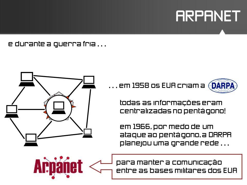 ARPANET para manter a comunicação entre as bases militares dos EUA e durante a guerra fria... em 1966, por medo de um ataque ao pentágono, a DARPA pla