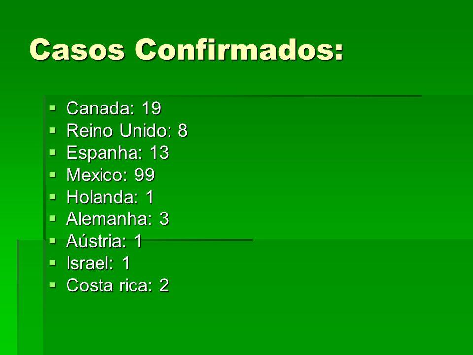 Casos Confirmados: Canada: 19 Canada: 19 Reino Unido: 8 Reino Unido: 8 Espanha: 13 Espanha: 13 Mexico: 99 Mexico: 99 Holanda: 1 Holanda: 1 Alemanha: 3