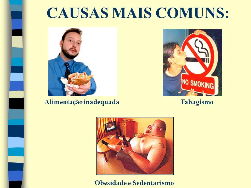 CAUSAS MAIS COMUNS: Alimentação inadequada Obesidade e Sedentarismo Tabagismo
