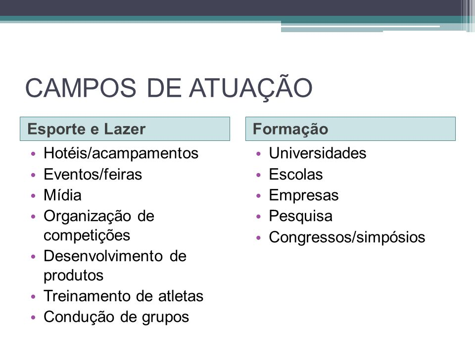 CAMPOS DE ATUAÇÃO Esporte e LazerFormação Hotéis/acampamentos Eventos/feiras Mídia Organização de competições Desenvolvimento de produtos Treinamento