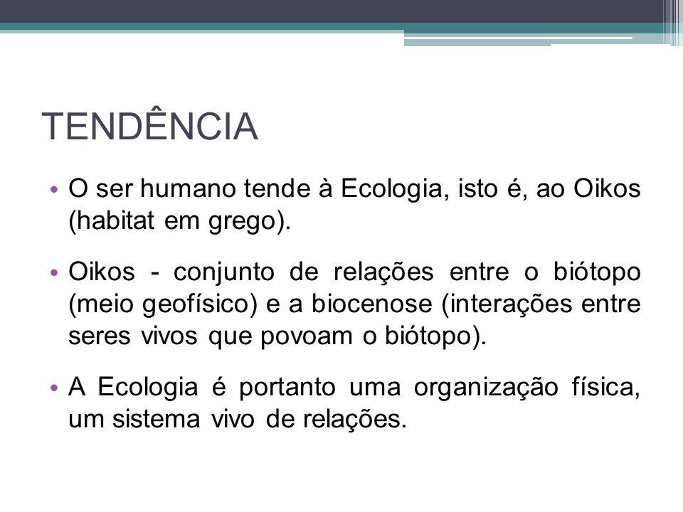 TENDÊNCIA O ser humano tende à Ecologia, isto é, ao Oikos (habitat em grego). Oikos - conjunto de relações entre o biótopo (meio geofísico) e a biocen