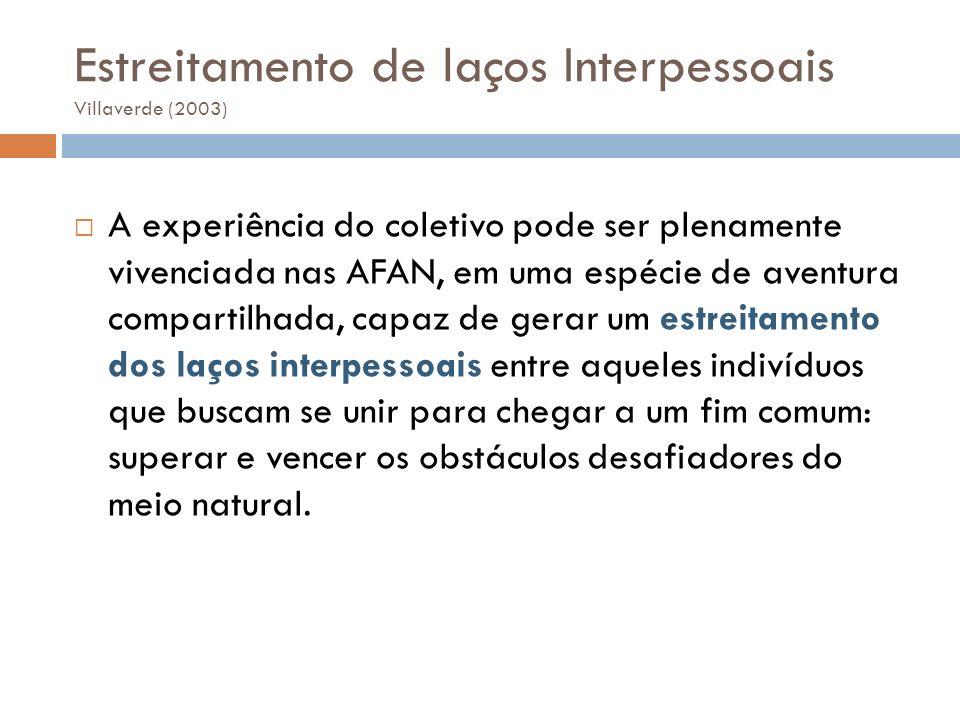 Estreitamento de laços Interpessoais Villaverde (2003) A experiência do coletivo pode ser plenamente vivenciada nas AFAN, em uma espécie de aventura c