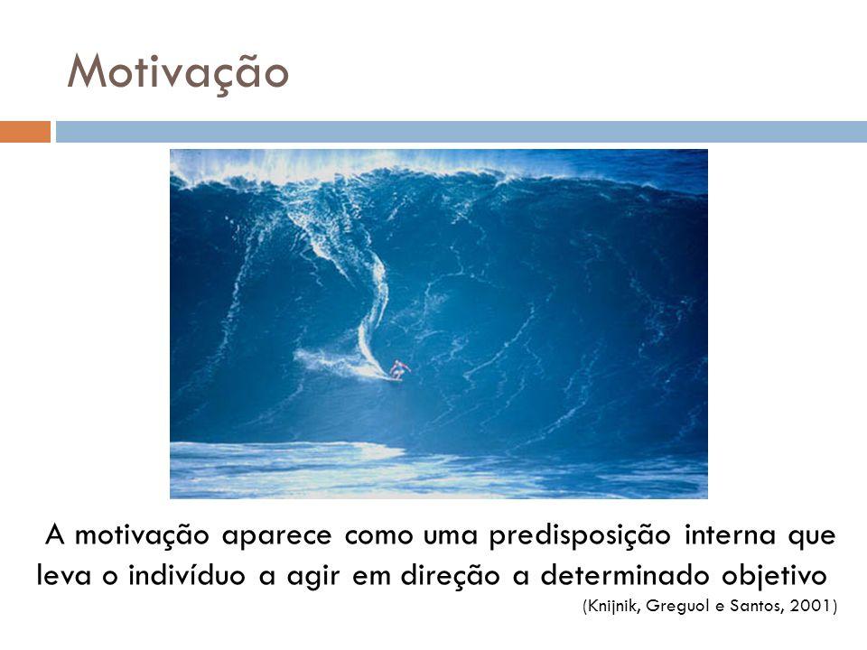 Motivação A motivação aparece como uma predisposição interna que leva o indivíduo a agir em direção a determinado objetivo (Knijnik, Greguol e Santos,