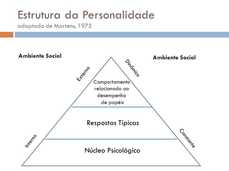 Estrutura da Personalidade adaptada de Martens, 1975 Ambiente Social Dinâmico Constante Interno Externo Núcleo Psicológico Respostas Típicas Comportam