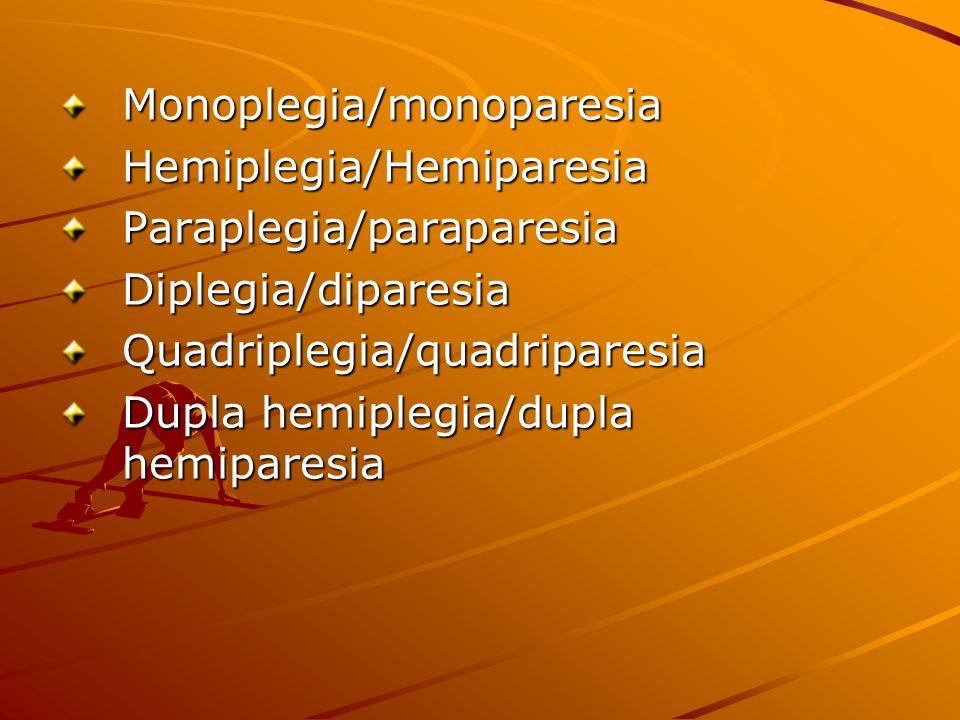 Monoplegia/monoparesiaHemiplegia/HemiparesiaParaplegia/paraparesiaDiplegia/diparesiaQuadriplegia/quadriparesia Dupla hemiplegia/dupla hemiparesia