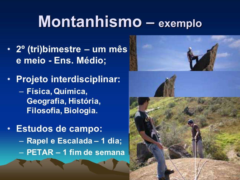Montanhismo – exemplo 2º (tri)bimestre – um mês e meio - Ens. Médio; Projeto interdisciplinar: –Física, Química, Geografia, História, Filosofia, Biolo