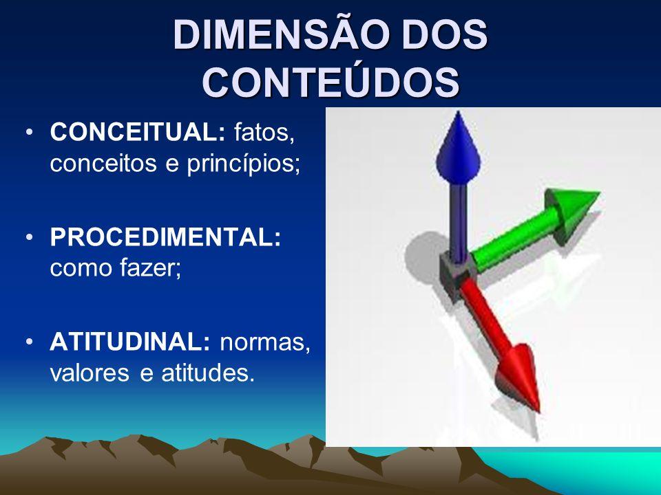 DIMENSÃO DOS CONTEÚDOS CONCEITUAL: fatos, conceitos e princípios; PROCEDIMENTAL: como fazer; ATITUDINAL: normas, valores e atitudes.