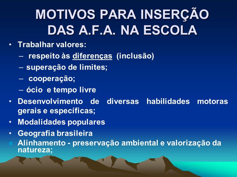 MOTIVOS PARA INSERÇÃO DAS A.F.A. NA ESCOLA Trabalhar valores: – respeito às diferenças (inclusão) –superação de limites; – cooperação; –ócio e tempo l