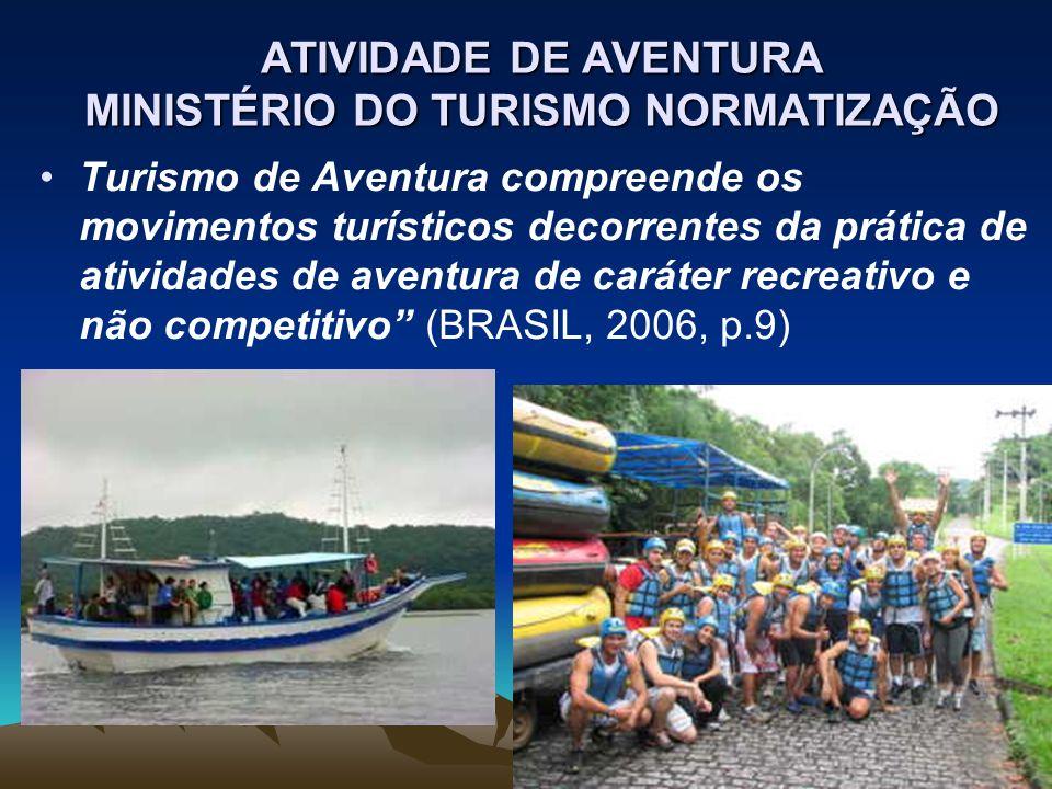 ATIVIDADE DE AVENTURA MINISTÉRIO DO TURISMO NORMATIZAÇÃO Turismo de Aventura compreende os movimentos turísticos decorrentes da prática de atividades