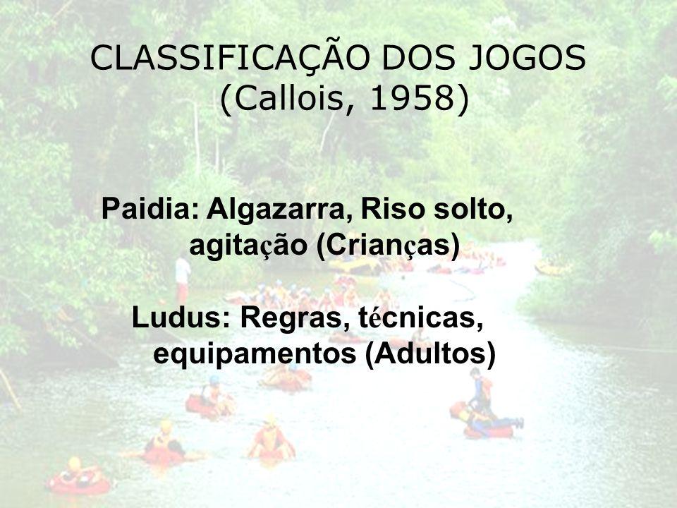 CLASSIFICAÇÃO DOS JOGOS (Callois, 1958) Paidia: Algazarra, Riso solto, agita ç ão (Crian ç as) Ludus: Regras, t é cnicas, equipamentos (Adultos)