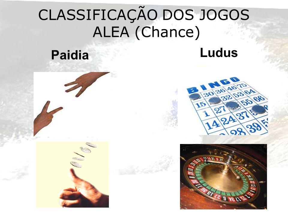 CLASSIFICAÇÃO DOS JOGOS ALEA (Chance) Paidia Ludus