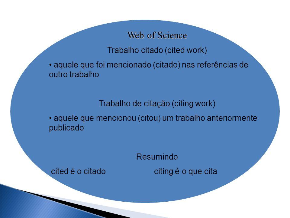 Web of Science Trabalho citado (cited work) aquele que foi mencionado (citado) nas referências de outro trabalho Trabalho de citação (citing work) aqu