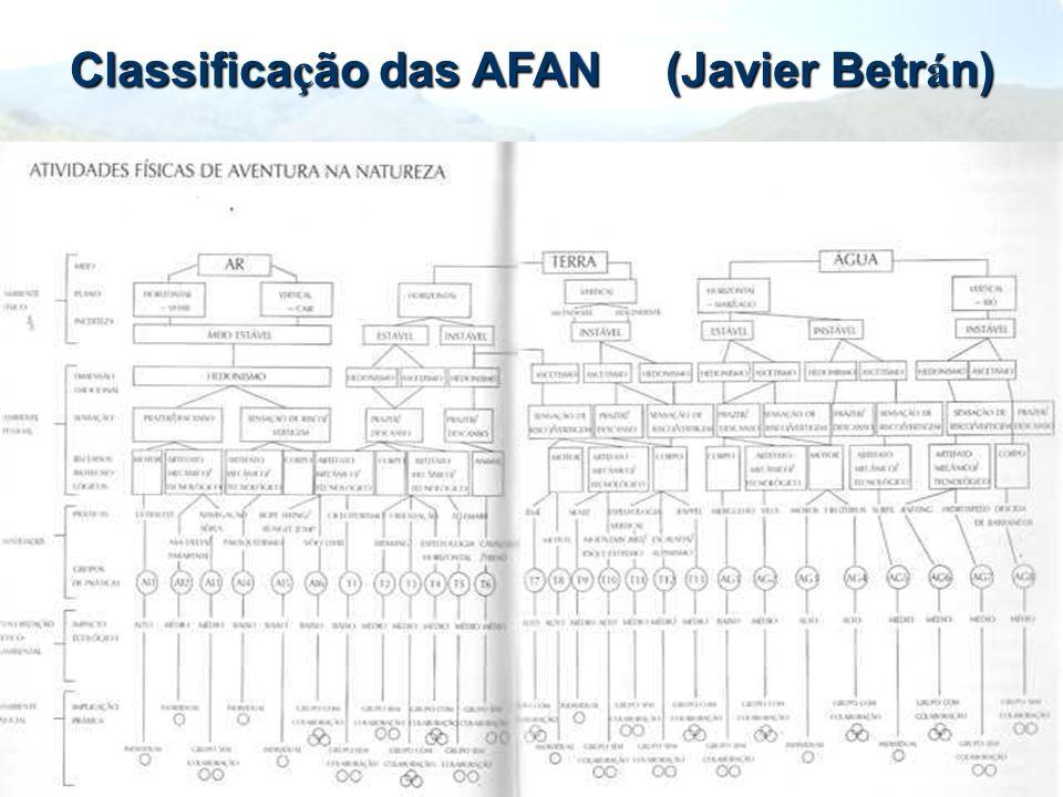Classifica ç ão das AFAN (Javier Betr á n)