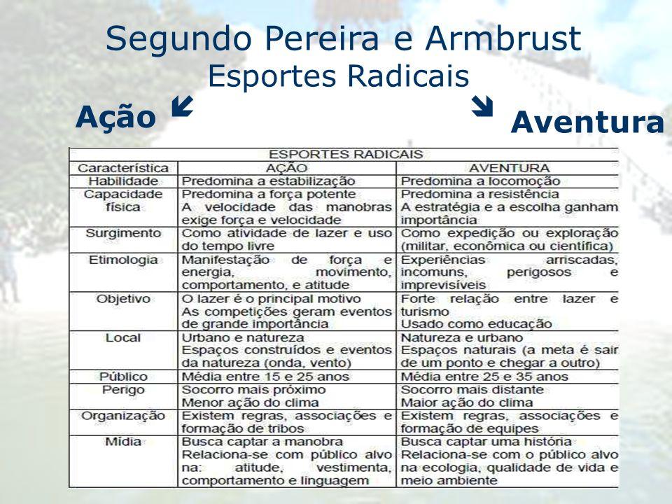 Segundo Pereira e Armbrust Esportes Radicais Ação Aventura