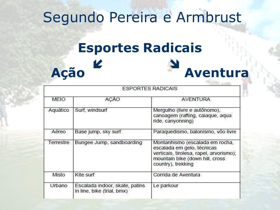 Segundo Pereira e Armbrust Esportes Radicais AçãoAventura