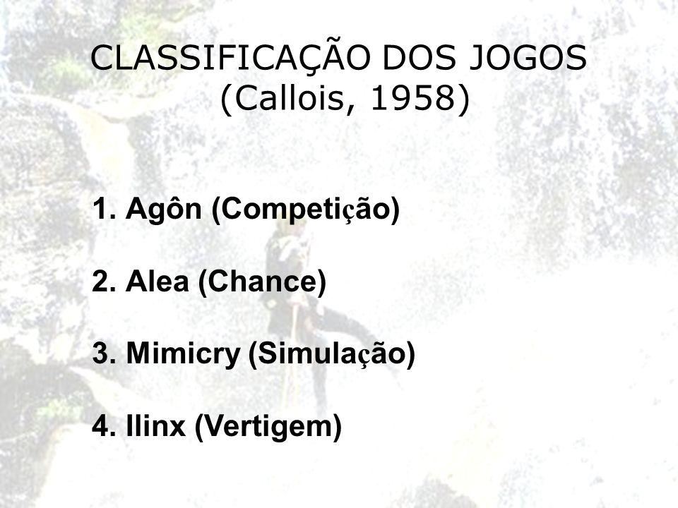 CLASSIFICAÇÃO DOS JOGOS (Callois, 1958) 1.Agôn (Competi ç ão) 2.Alea (Chance) 3.Mimicry (Simula ç ão) 4.Ilinx (Vertigem)