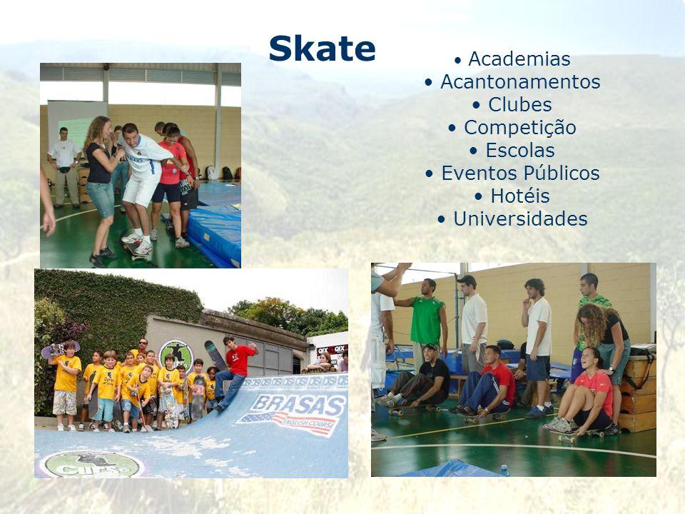 Skate Academias Acantonamentos Clubes Competição Escolas Eventos Públicos Hotéis Universidades