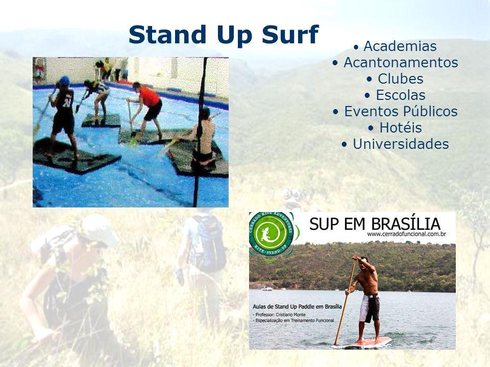 Stand Up Surf Academias Acantonamentos Clubes Escolas Eventos Públicos Hotéis Universidades