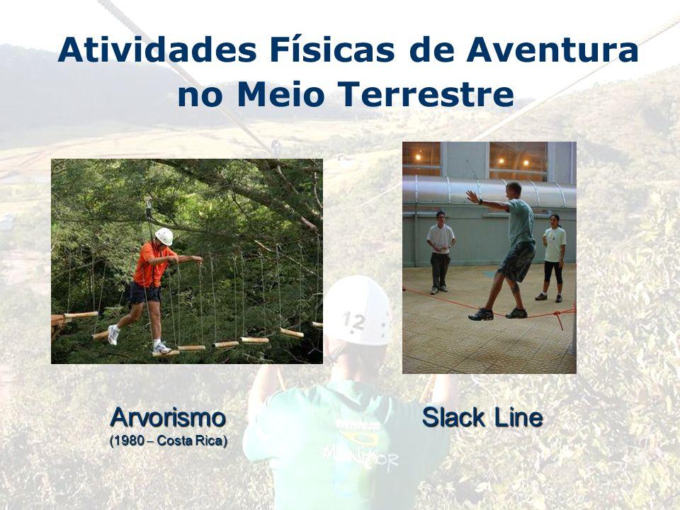 Atividades Físicas de Aventura no Meio TerrestreArvorismo (1980 – Costa Rica) Slack Line