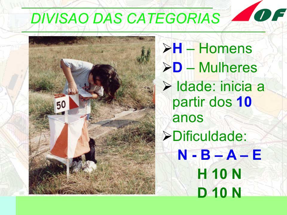 H – Homens D – Mulheres Idade: inicia a partir dos 10 anos Dificuldade: N - B – A – E H 10 N D 10 N DIVISAO DAS CATEGORIAS