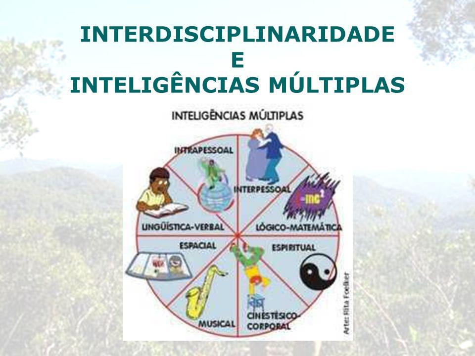 INTERDISCIPLINARIDADE E INTELIGÊNCIAS MÚLTIPLAS