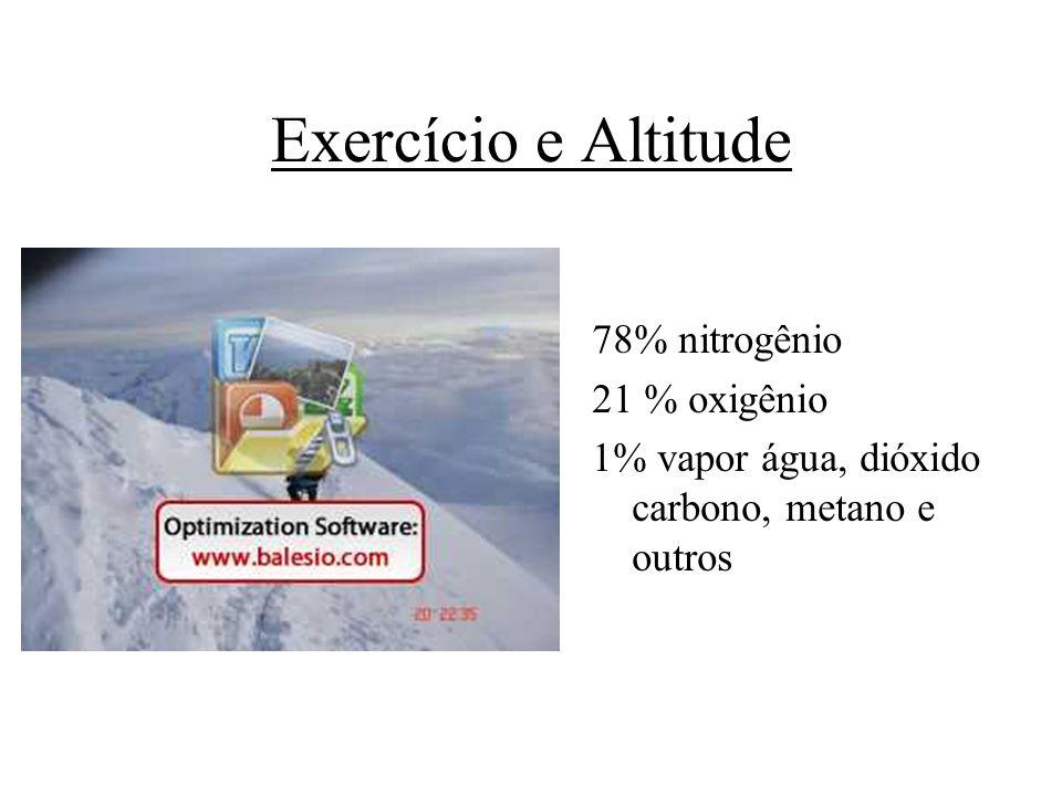Exercício e Altitude 78% nitrogênio 21 % oxigênio 1% vapor água, dióxido carbono, metano e outros