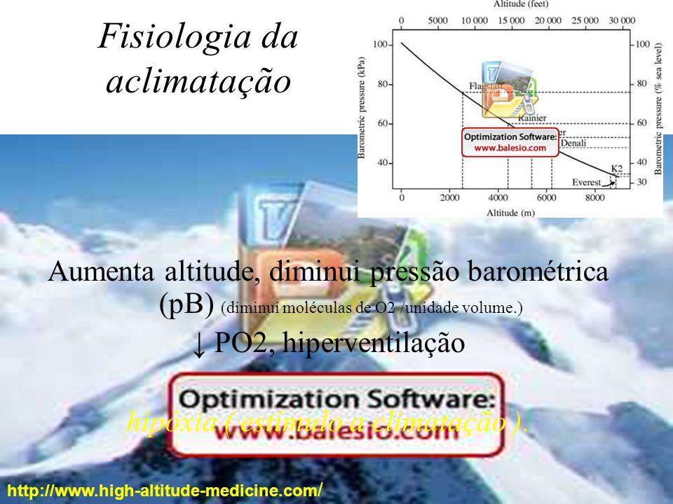 Fisiologia da aclimatação Aumenta altitude, diminui pressão barométrica (pB) (diminui moléculas de O2 /unidade volume.) PO2, hiperventilação hipóxia (