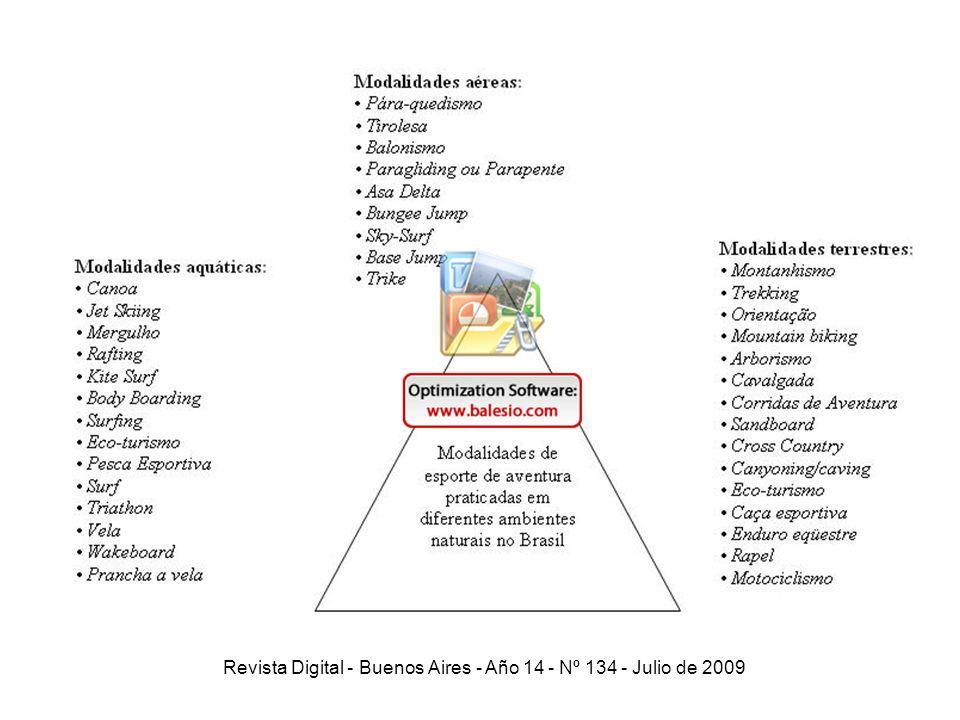 VARIÁVEIS ENERGÉTICAS VARIÁVEIS ENERGÉTICAS VARIÁVEIS VARIÁVEIS BIOMECÂNICAS BIOMECÂNICAS FATORES FATORES PSICOLÓGICOS PSICOLÓGICOS Equipamentos Variáveis Neuromotoras InteligênciaEmocional Tática Fadiga FATORES DETERMINANTES HERANÇA GENÉTICA AGENTES ERGOGÊNICOS TREINAMENTO Fisiológicos Nutricionais Farmacológicos