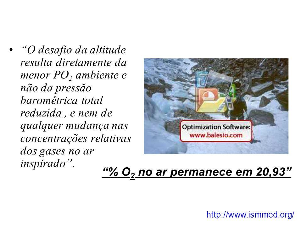 O desafio da altitude resulta diretamente da menor PO 2 ambiente e não da pressão barométrica total reduzida, e nem de qualquer mudança nas concentraç